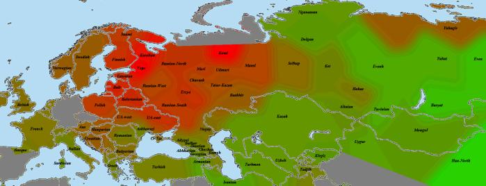 Russian-PermIBD