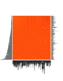 R Graphics Output
